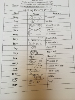 english long vowels 1