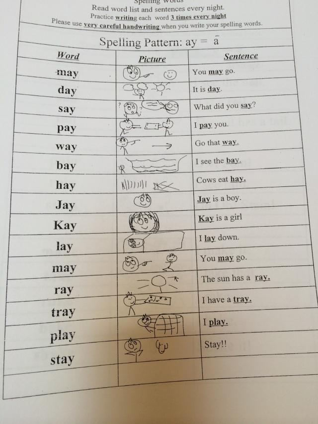 english long vowels 1