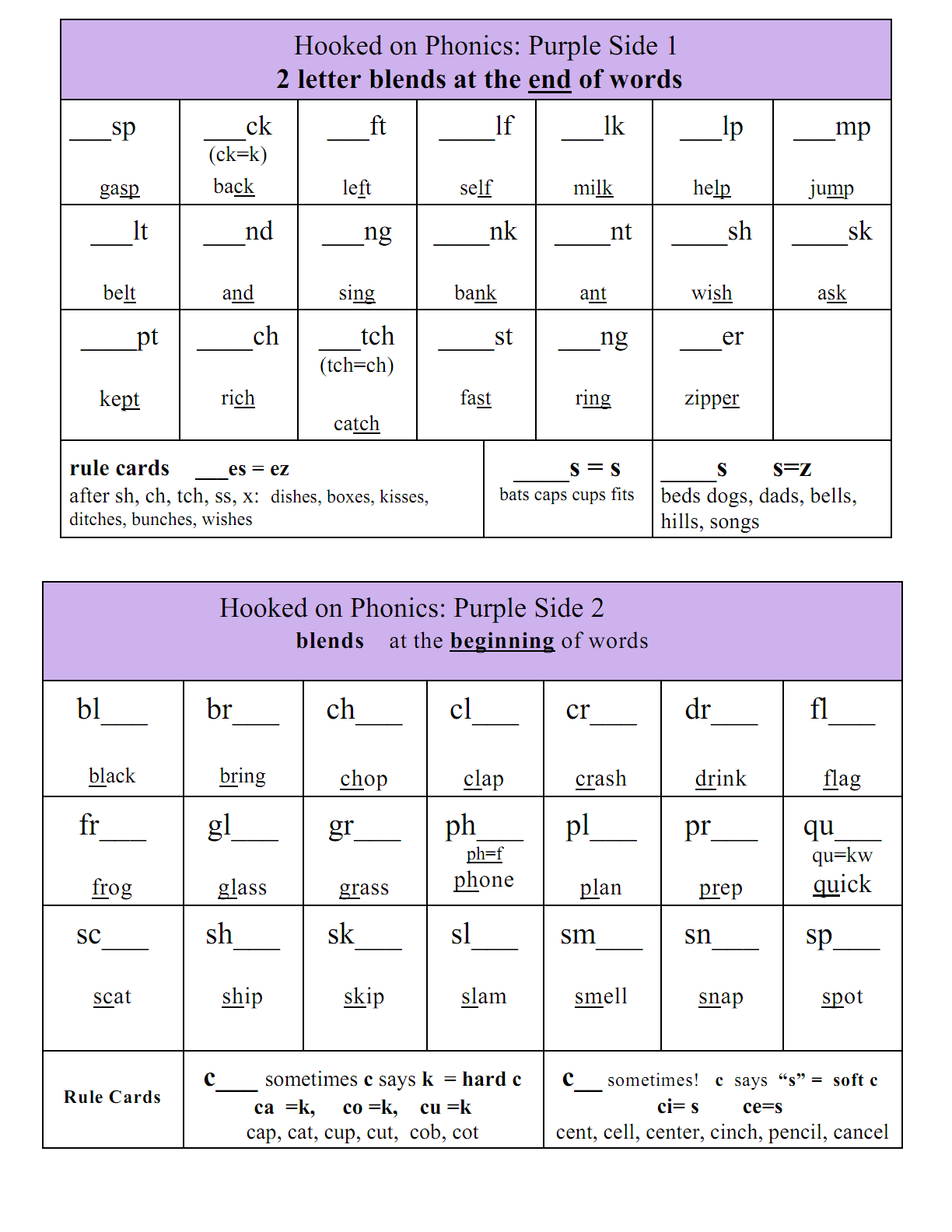 Worksheet Consonant Blends 3 consonant blends english 4 me 2 at beginning and end of words