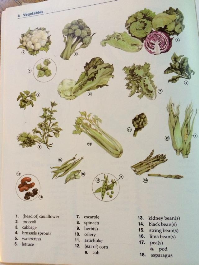 Veggies page 1