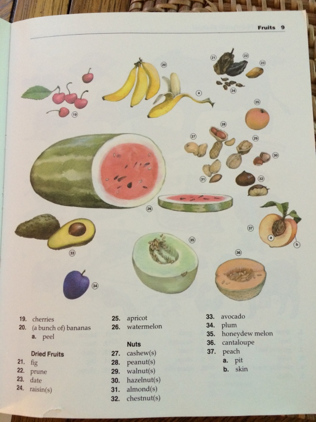 Fruits page 2