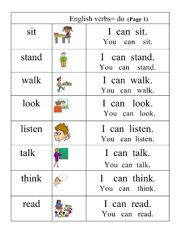 English basic verbs in sentences with I and you