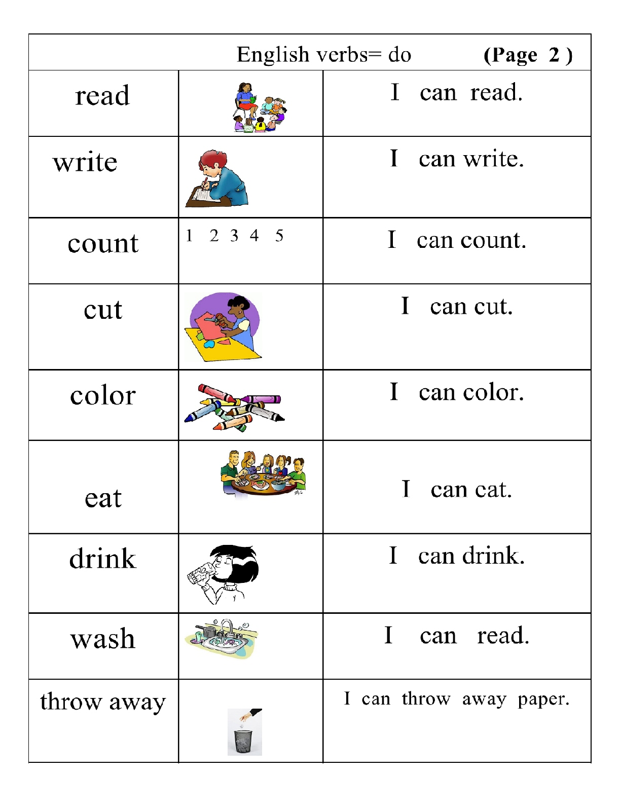 Worksheet Learn Verb 2 two word verbs in english browse millions of pdf books learning and using phrasal is an extremely important part mastering english