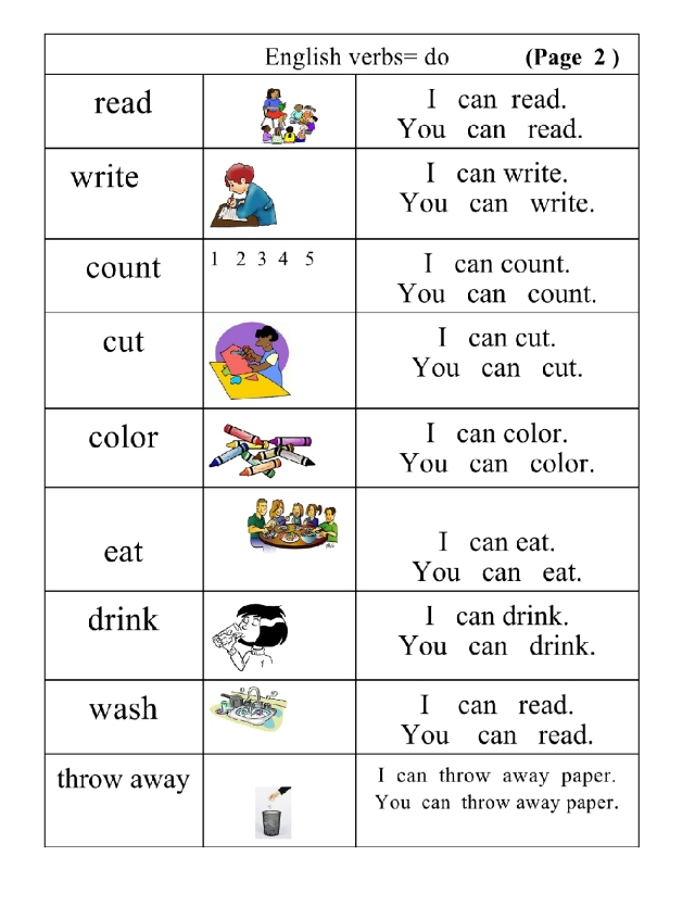 English verbs pg 2 picture word I and you sentences