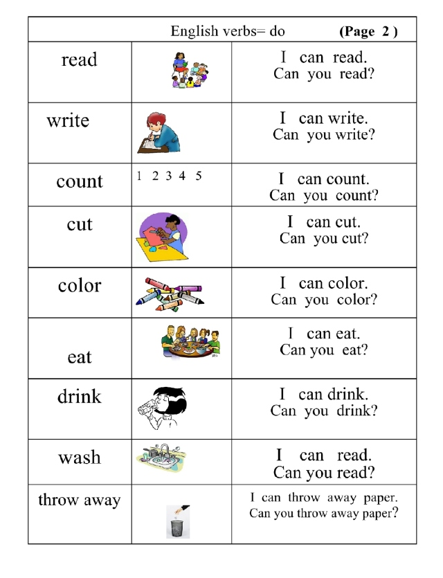 English verbs pg 2 picture word sentence question  you
