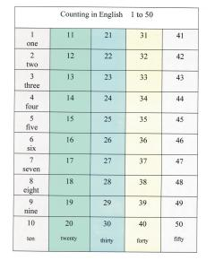 Worksheets Couting English counting 1 50 english 4 me 2