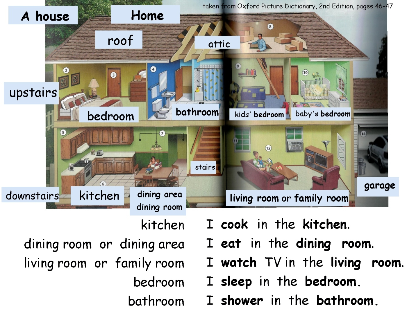 Rooms in a home english 4 me 2